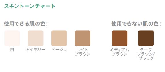 triaを使用出来る肌の色の画像
